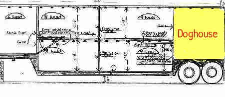 Diagram of a double deck cattle trailer. PROPERTY OF THE CALIFORNIA EQUINE COUNCIL. This Drawing IS COPYWRITED. NO COPYING WITHOUT WRITTEN PERMISSION.