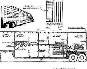 Diagram of double deck trailer